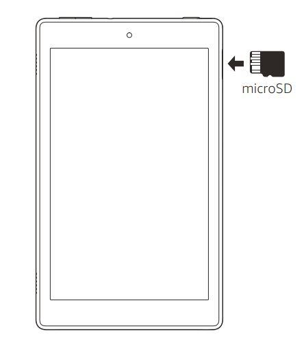 Fire HD8 microSDカード挿入方向